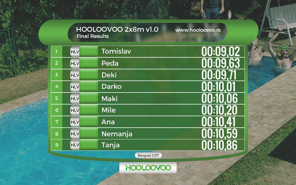 HOOLOOVOO, HOOLOOVOO 2x8m v1.0 | Tomčić prvi