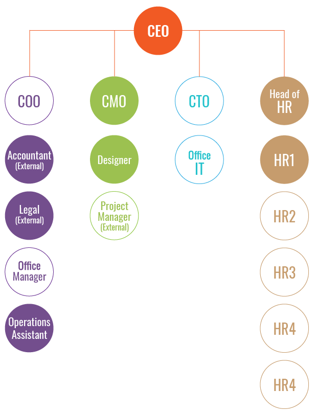 HLV Infografik 02